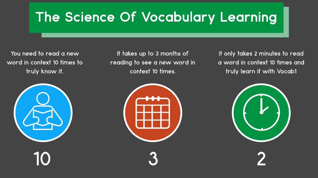 Vocab1 – Vocabulary Building Software |